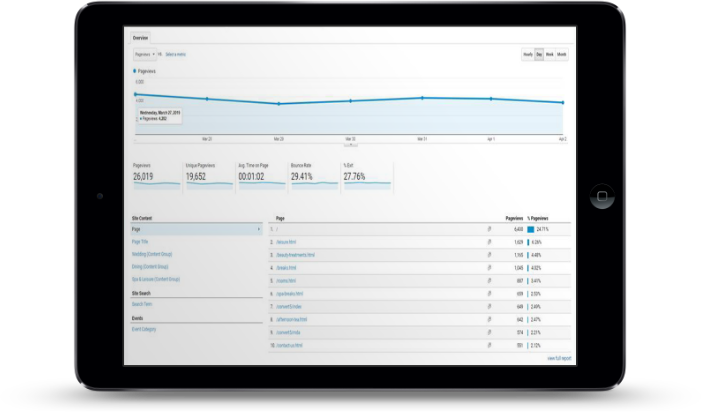 iPad google analytics | Revanista